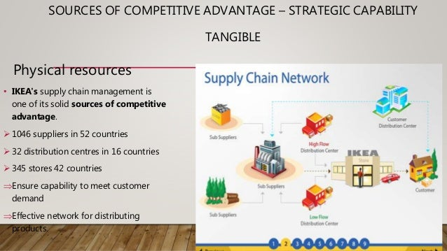 Ikea s cost efficient supply chain
