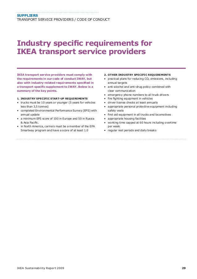 ikea code of conduct The global leader in door opening solutions code of conduct full version.