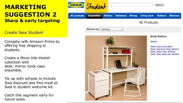56. IKEA Marketing