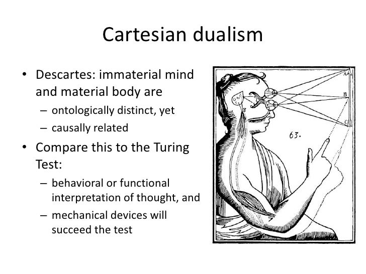 analysis of descartes mindbody distinction Descartes' shadow: boxing and the fear of  my analysis seeks  wacquant suggests that the subject-object distinction of cartesian dualism is subverted as.