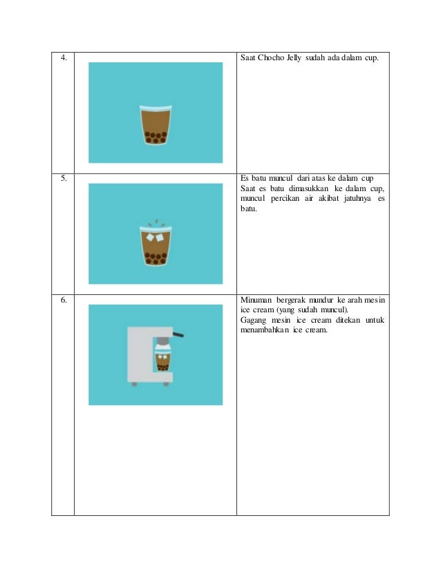 Download Gambar Storyboard Iklan Makanan Ringan Gambar Makanan
