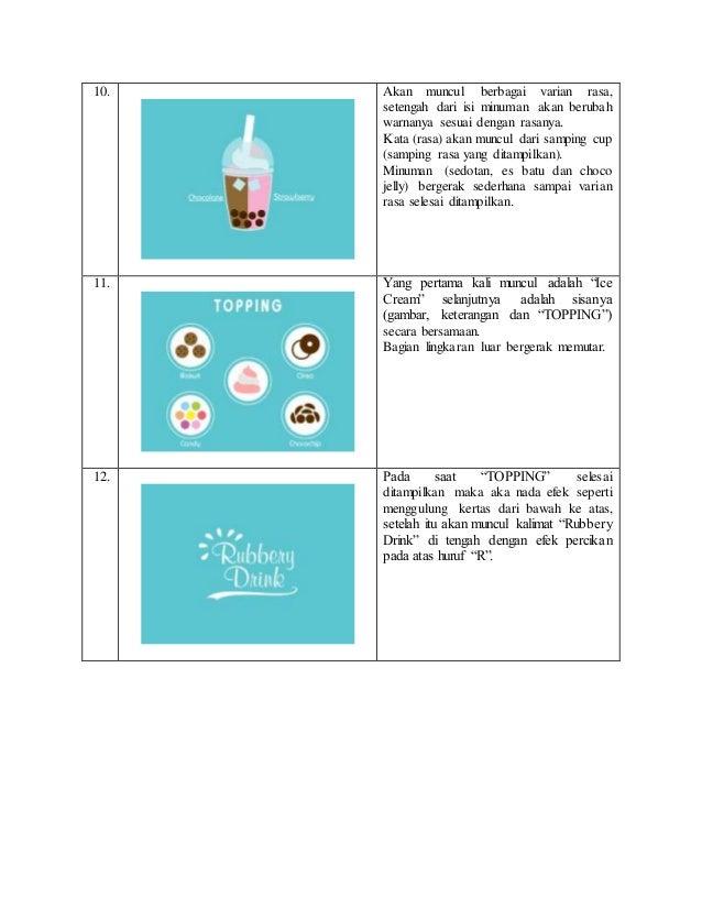 40 Gambar Storyboard Iklan Minuman Terbaik Riwayat Gallery