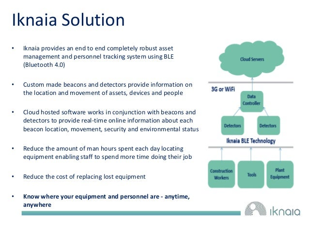 Iknaia Solution  • Iknaia provides an end to end completely robust asset  management and personnel tracking system using B...