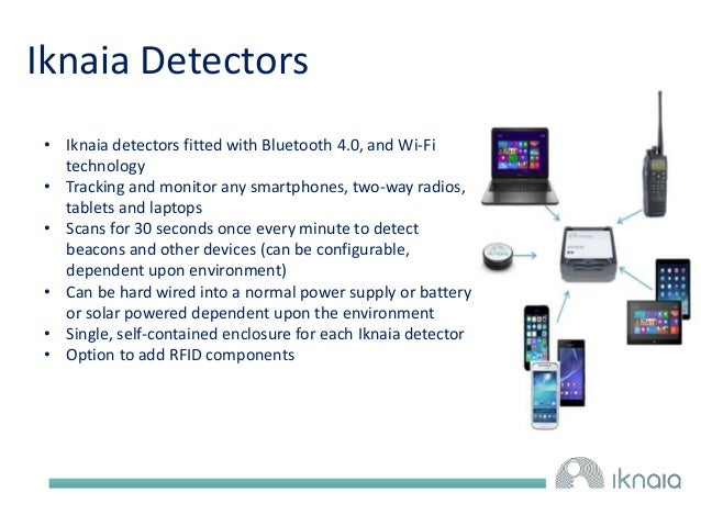 Iknaia Detectors  • Iknaia detectors fitted with Bluetooth 4.0, and Wi-Fi  technology  • Tracking and monitor any smartpho...