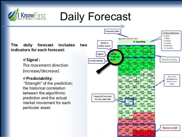 Stock Market Forecast Based On Algorithms