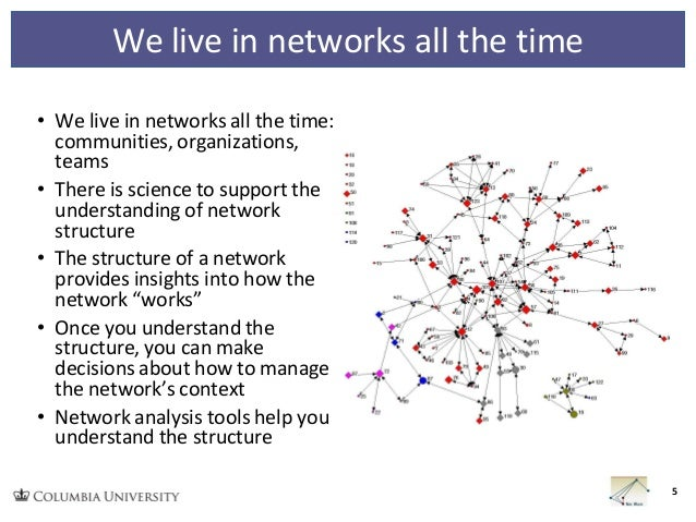 Social Network Analysis & an Introduction to Tools