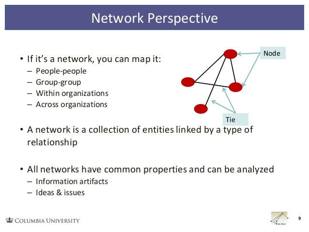 a network of alliances case analysis Case study is a strategy for doing research which involves an empirical investigation of a particular contemporary phenomenon with its real life context using.