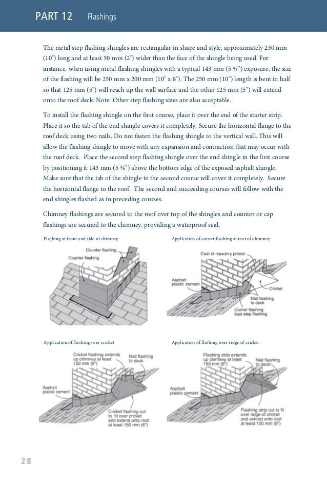 Iko blueprint for roofing flashings 28 malvernweather Gallery