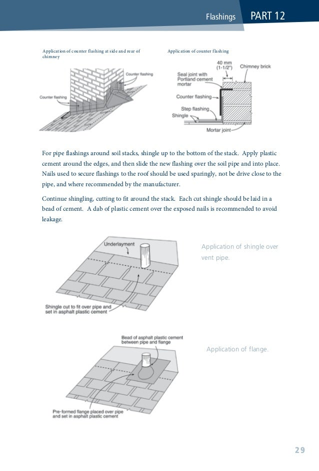 Application of shingles around flashing. Part 13 Hips and Ridges Apply shingles up to a hip or ridge from both sides of th...