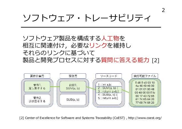 ブロックチェーンを用いたソフトウェア情報の組織間共有 Slide 3