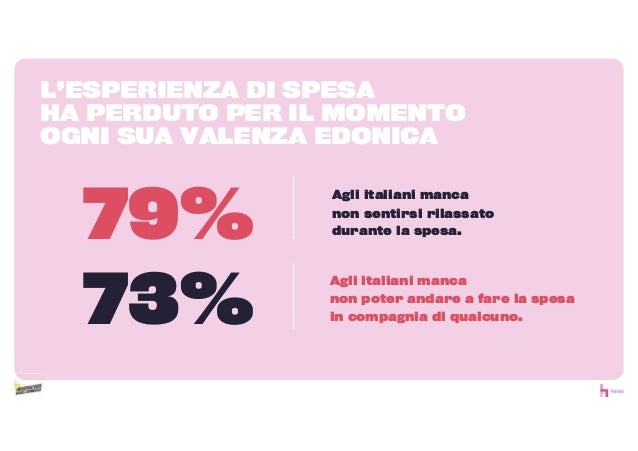 79% L'ESPERIENZA DI SPESA HA PERDUTO PER IL MOMENTO OGNI SUA VALENZA EDONICA Agli italiani manca non sentirsi rilassato du...