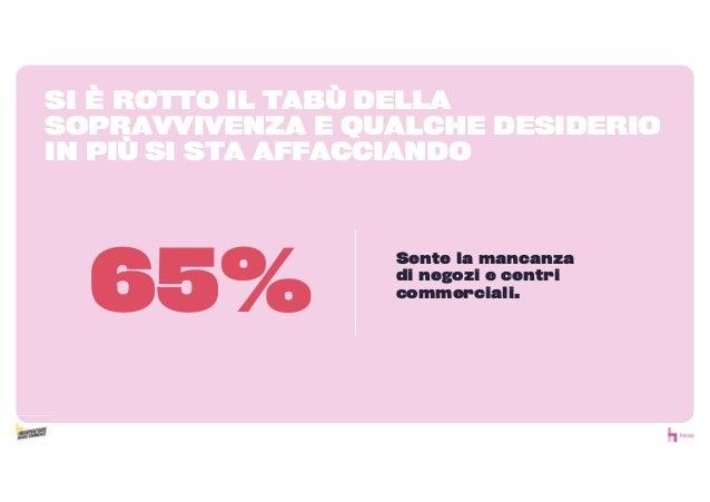 65% SI È ROTTO IL TAB DELLA SOPRAVVIVENZA E QUALCHE DESIDERIO IN PI SI STA AFFACCIANDO Sente la mancanza di negozi e centr...