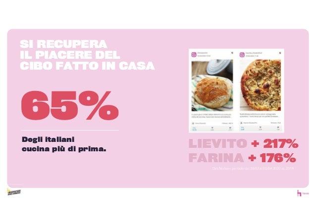 SI RECUPERA IL PIACERE DEL CIBO FATTO IN CASA Dati Nielsen: periodo dal 30/03 al 05/04 2020 vs. 2019 65% Degli italiani cu...