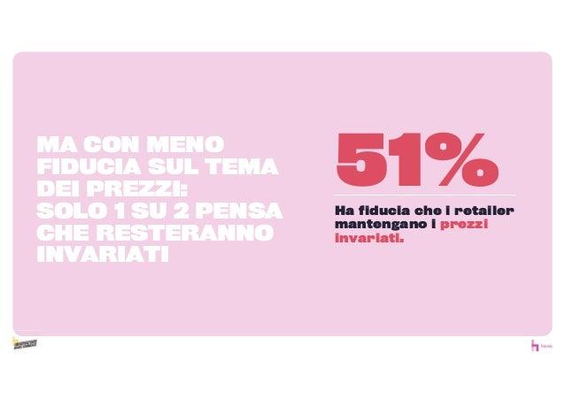 68% 56% 45% 44% 38% 37% 35% 33% 31% 28% 25% 24% 23% 16% 13% 9% 8% 8% 1% 0% 18% 35% 53% 70% 88% Impegno per mantenere fermi...