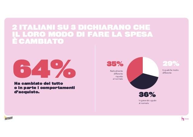 64% 29%35% 36% In qualche modo differente In generale uguale al normale Radicalmente differente rispetto al normale Ha cam...