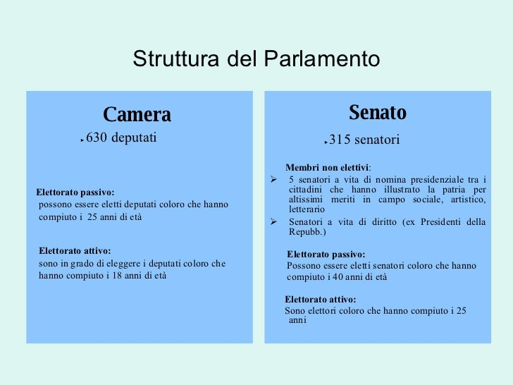 Il parlamento for Camera e senato differenze