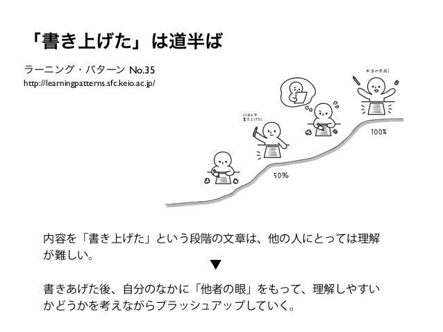 文章のクオリティを上げる方法(井庭研レクチャーズ Vol.3) Slide 2
