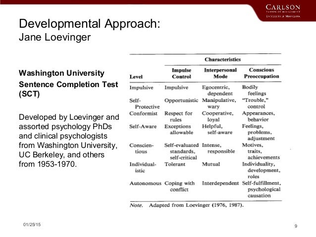 jane loevingers stages of ego development Checkpoint stages of ego development nbsp explain jane loevinger s in 200 to 300 words include manifestations that might appear during each the.