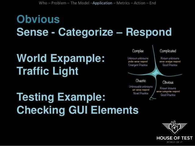 Obvious Sense - Categorize – Respond World Expample: Traffic Light Testing Example: Checking GUI Elements Who – Problem – ...