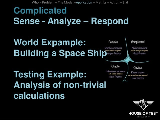 Complicated Sense - Analyze – Respond World Expample: Building a Space Ship Testing Example: Analysis of non-trivial calcu...