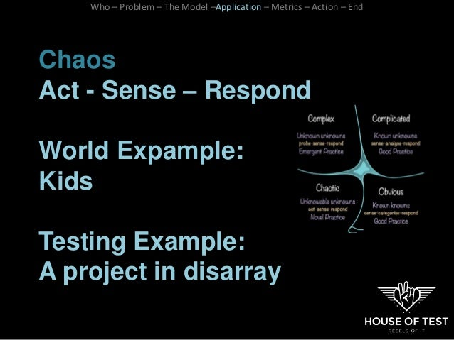 Chaos Act - Sense – Respond World Expample: Kids Testing Example: A project in disarray Who – Problem – The Model –Applica...