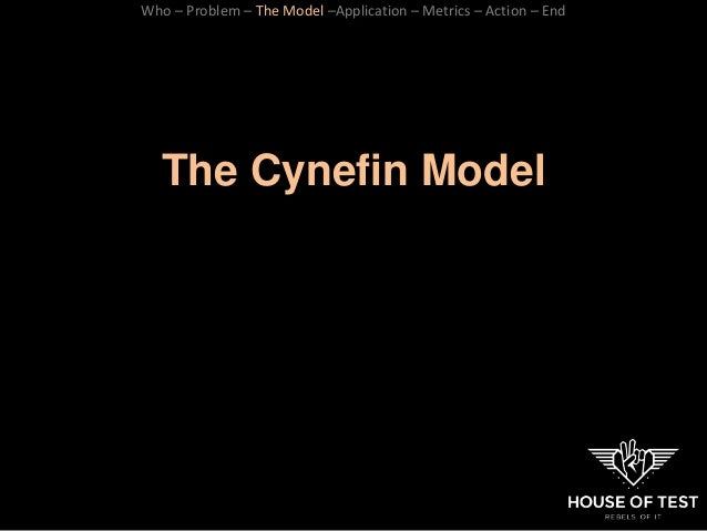 The Cynefin Model Who – Problem – The Model –Application – Metrics – Action – End