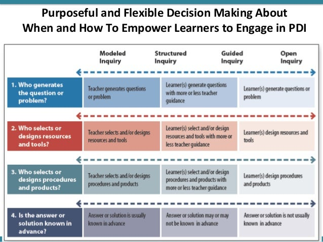 Purposeful and Flexible Decision Making About When and How To Empower Learners to Engage in PDI