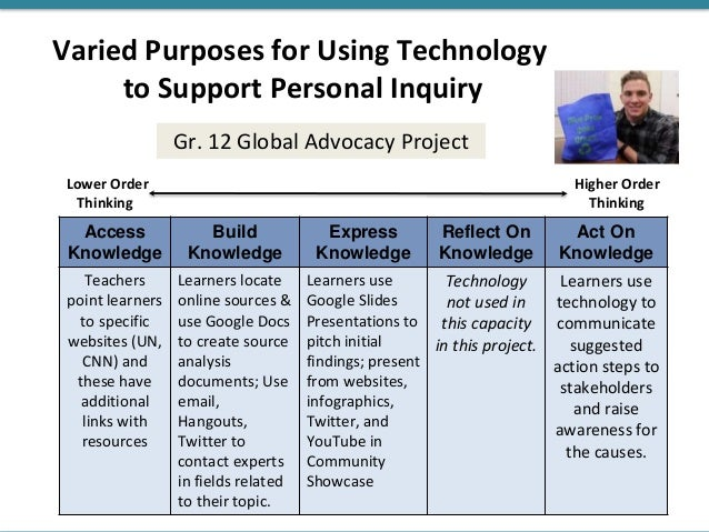 PDI Planning Triangle Three questions to guide efforts to intentionally teach toward a culture that values all four sets o...