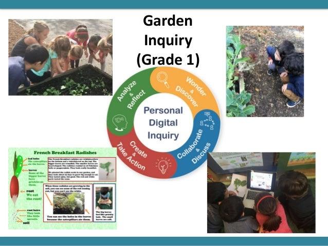 Garden Inquiry (Grade 1)
