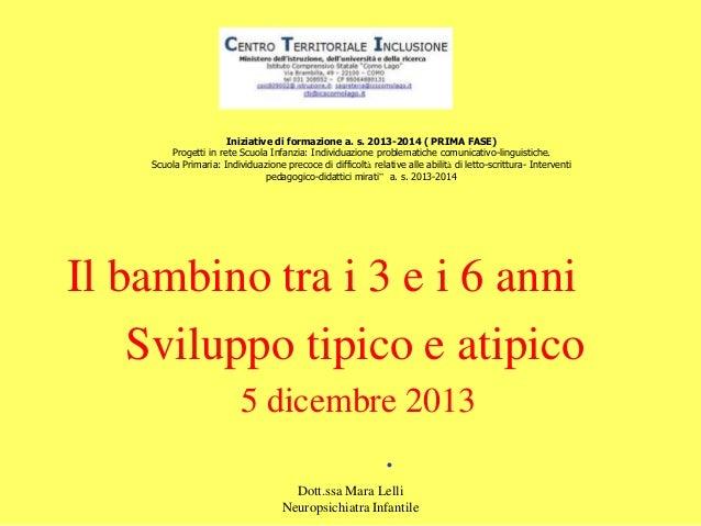 Iniziative di formazione a. s. 2013-2014 ( PRIMA FASE) Progetti in rete Scuola Infanzia: Individuazione problematiche comu...