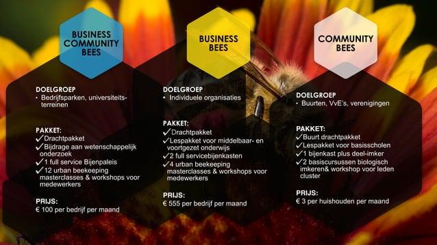 DOELGROEP Individuele organisaties PAKKET: Drachtpakket Lespakket voor middelbaar- en voortgezet onderwijs 2 full serviceb...