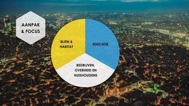 BEDRIJVEN, OVERHEID EN HUISHOUDENS BIJEN & HABITAT EDUCATIE AANPAK & FOCUS