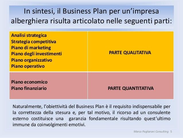 business plan albergo esempio