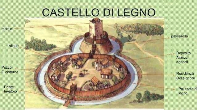 Il castello emanuele - Finestre castelli medievali ...