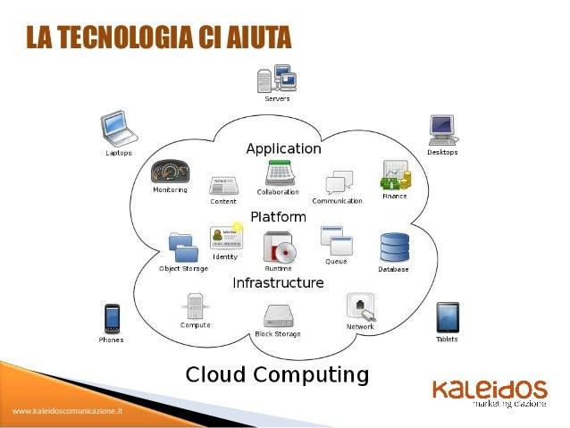 LA TECNOLOGIA CI AIUTAwww.kaleidoscomunicazione.it