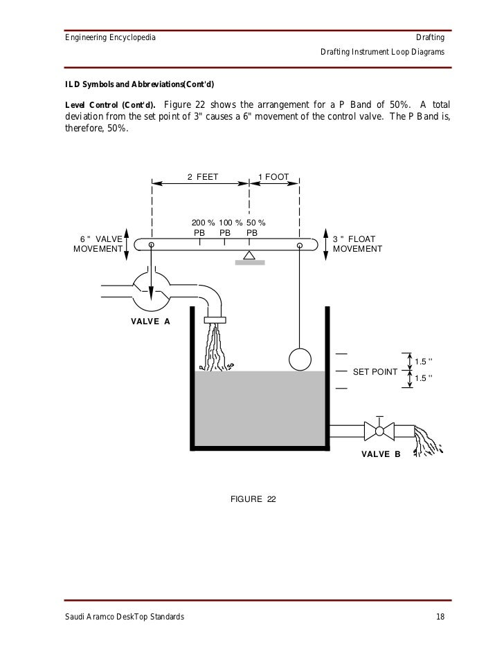 armaco standard 20 728 instrument loop wiring diagrams dolgular com rosemount tri loop wiring diagram at suagrazia.org