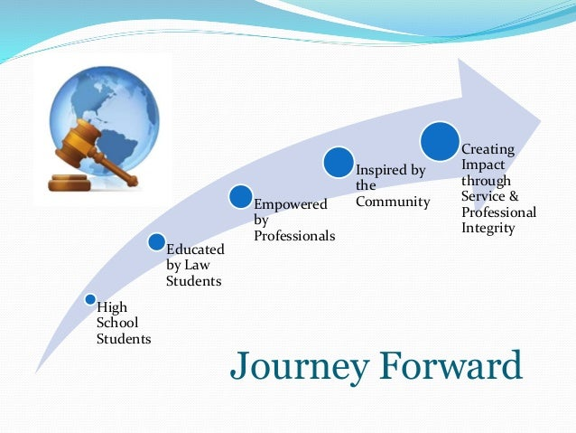 Inspiring Professional Integrity Leadership Diversity Empowerment