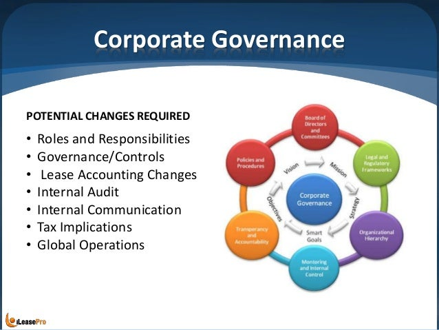 Corporate Governance • Roles and Responsibilities • Governance/Controls • Lease Accounting Changes • Internal Audit • Inte...