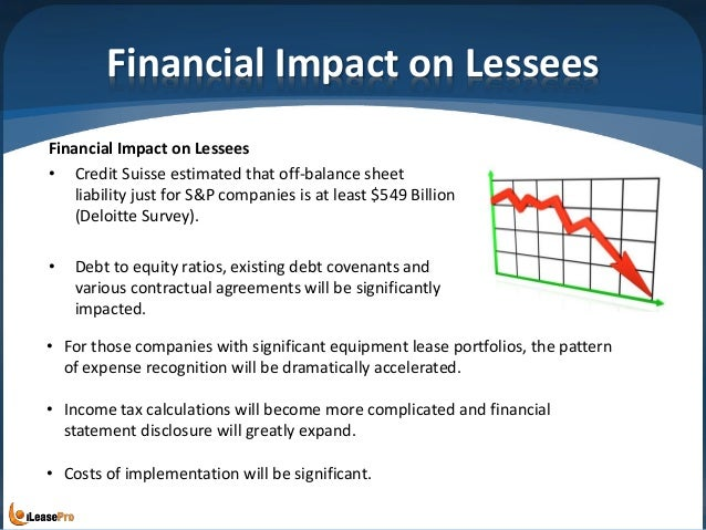 Financial Impact on Lessees Financial Impact on Lessees • Credit Suisse estimated that off-balance sheet liability just fo...