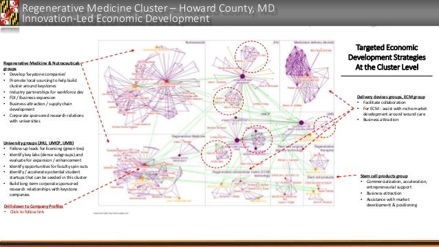 Howard County, Maryland Full Innovation Network & Innovation-Led Economic Development Strategies Stem cell products group ...