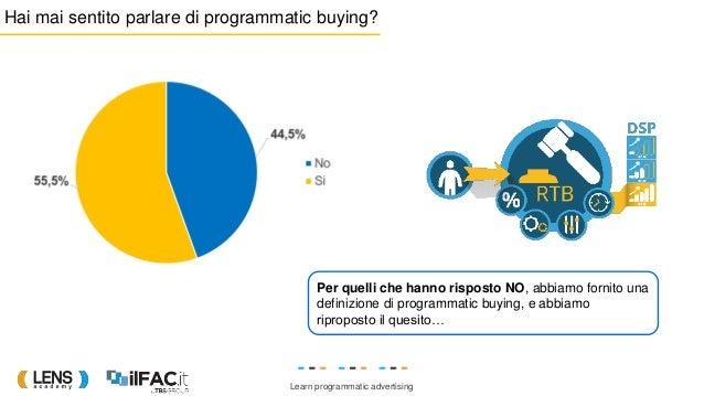 Learn programmatic advertising Hai mai sentito parlare di programmatic buying? Per quelli che hanno risposto NO, abbiamo f...