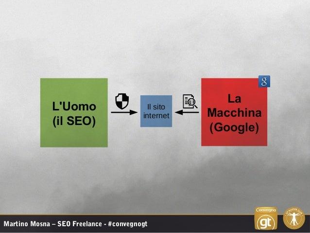 L'Uomo (il SEO) La Macchina (Google) Il sito internet Martino Mosna – SEO Freelance - #convegnogt