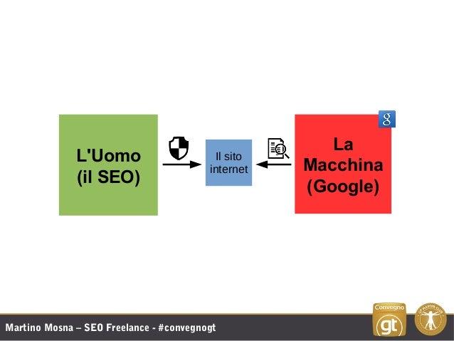 Martino Mosna – SEO Freelance - #convegnogt L'Uomo (il SEO) La Macchina (Google) Il sito internet