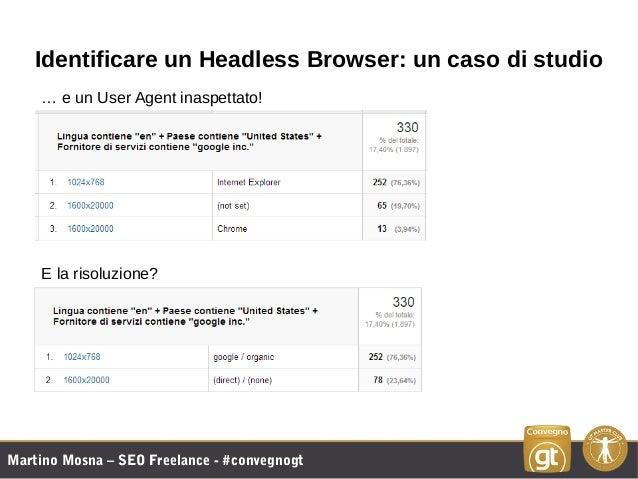 Martino Mosna – SEO Freelance - #convegnogt Identificare un Headless Browser: un caso di studio … e un User Agent inaspett...