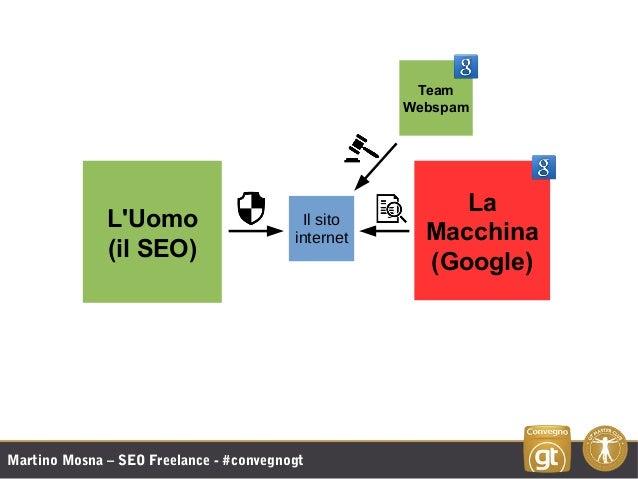 Martino Mosna – SEO Freelance - #convegnogt L'Uomo (il SEO) La Macchina (Google) Team Webspam Il sito internet