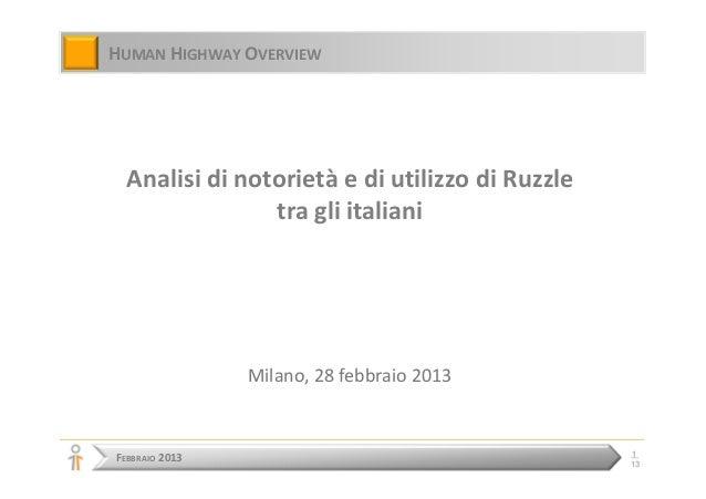 HUMAN HIGHWAY OVERVIEW  Analisi di notorietà e di utilizzo di Ruzzle                tra gli italiani                Milano...
