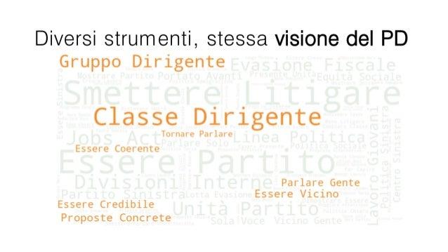 Il futuro ci ascolta: i tuoi valori, le tue idee per l'Italia