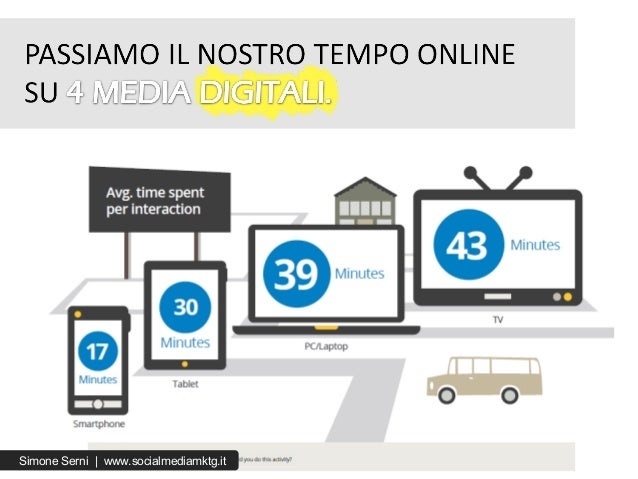 Simone Serni   www.socialmediamktg.it