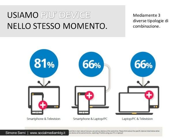 Mediamente 3 diverse tipologie di combinazione. Simone Serni   www.socialmediamktg.it