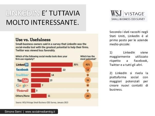 Secondo i dati raccolti negli Stati Uniti, LinkedIn è al primo posto per le aziende medio-piccole: 1) LinkedIn viene maggi...
